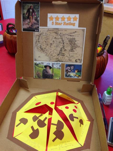 pizza box book report pizza book report 3rd readers workshop