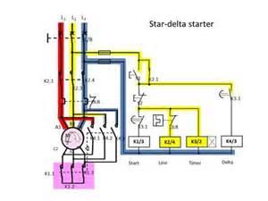 dol delta starter connection