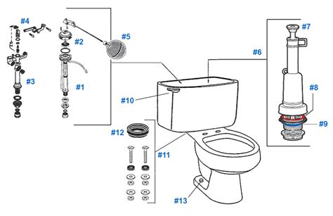 mansfield toilet diagram toilet tank lever diagram shower diagram elsavadorla