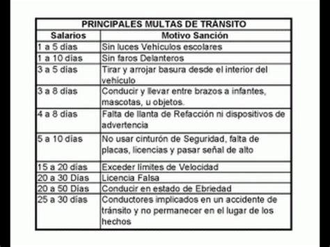 Reglamento De Trnsito Edomex 2016   191 qu 233 dice el nuevo reglamento de tr 225 nsito youtube
