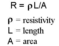 resistor equations scen103 resistance of a cylinder