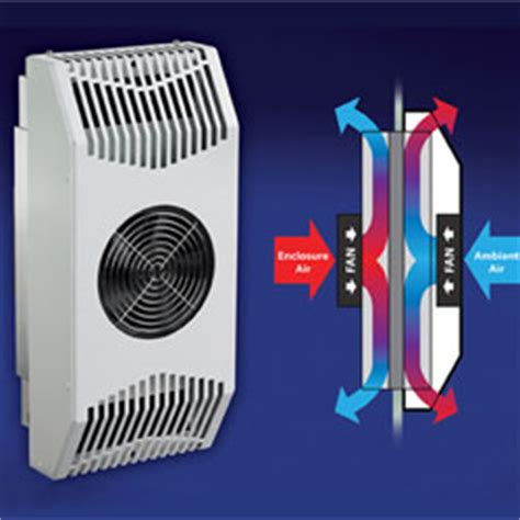 Cabinet Cooling System by Thermoelectric Cooler For Small Electronic Enclosures