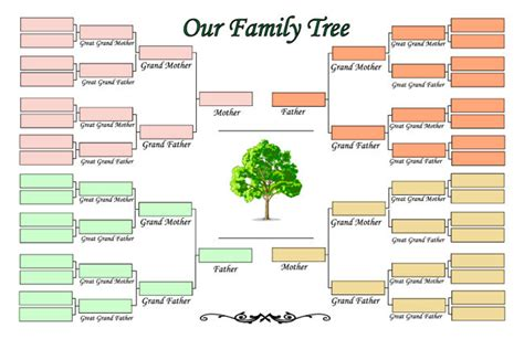 template for family tree free family tree maker templates pictures reference