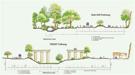 Outdoor Patio Designs Cross Sections Highway Alternative