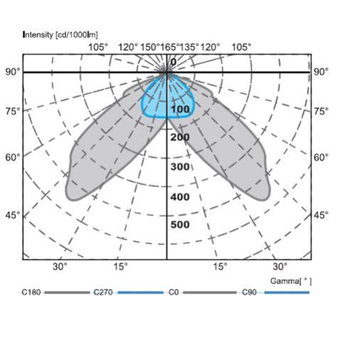 Lu Emergency Maxspid parabolic louver fitting vdu