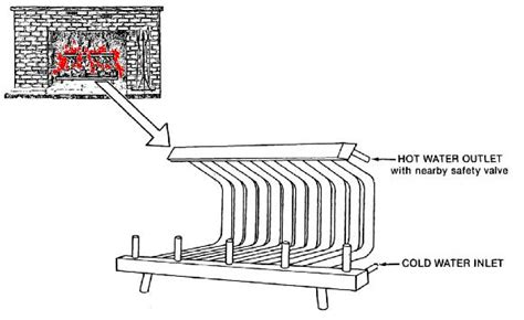 cpsc warns of explosion hazard with fireplace powered