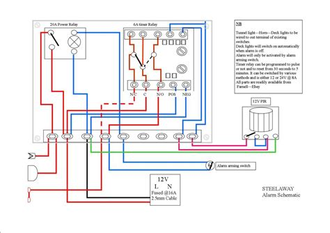 12v home wiring basics wiring diagram with description