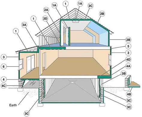 ARCM Inc Why   Where to insulate YOUR HOME 303 306 8334
