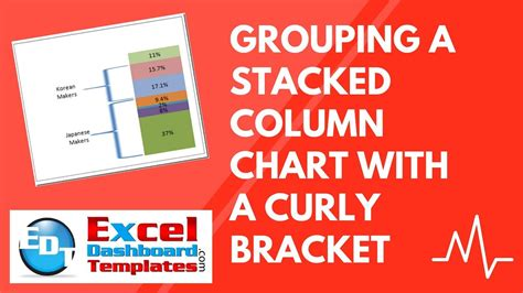 simple excel dashboard templates and bracket dashboard how to create stacked bar charts in excel 2010 excel