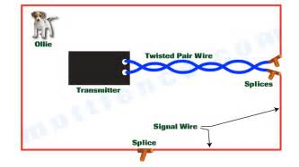 invisible fence wiring diagram get free image about wiring diagram