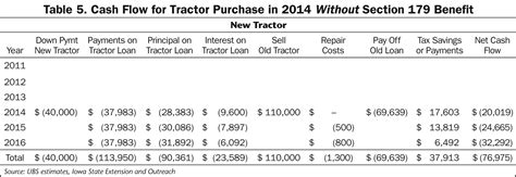 section 179 expense definition 2014 equipment depreciation rules autos post
