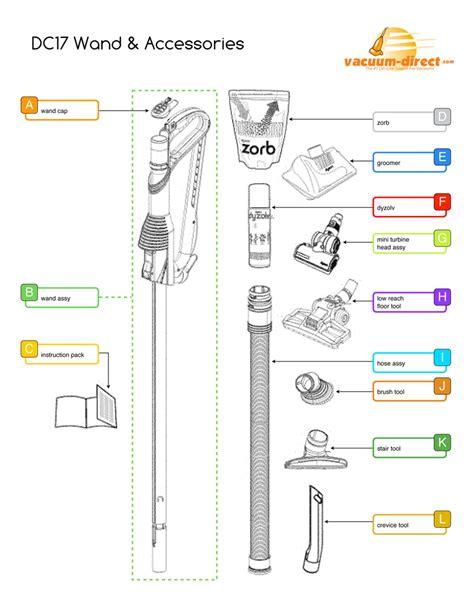 dyson dc17 parts diagram dyson dc17 parts diagram