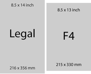 Kertas A4 Dan F4 perbedaan ukuran kertas hvs f4 a4 letter folio