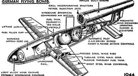doodlebug in world war 2 the world s cruise missile the v 1 flying bomb