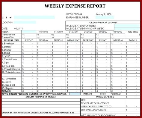 Microsoft Excel Template Expense Report Excel Expense Report Template Company Expenses Format