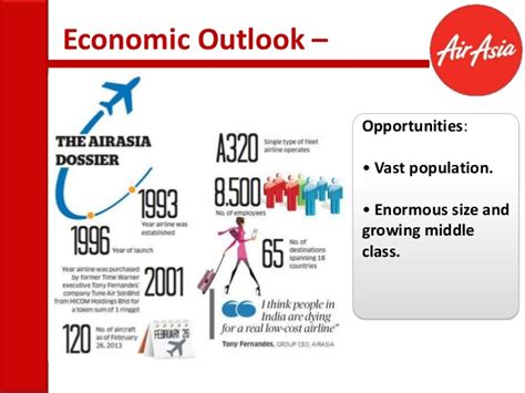 Mba In Thailand Cost by Air Asia Mba 439 2013
