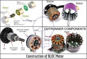 brushless dc motor bldc construction operation amp uses
