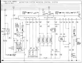 1991 mazda b2200 service manual pdf share the knownledge