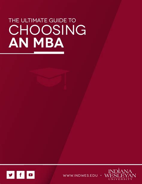 How To Choose A Mba Program by The Ultimate Guide To Choosing An Mba