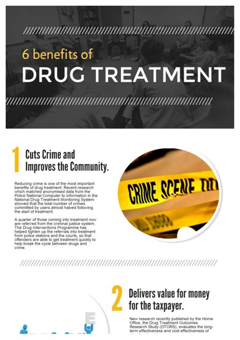 Advantage Of Rehab Detox Patients Aftercare by Benefits Of Treatment Programs Equipmentrutracker