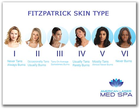 skin types skin typing pictures photos