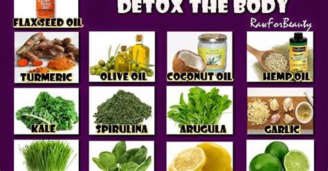 Corn Detox Diet by Vitamin Cerdas Cergas Detox
