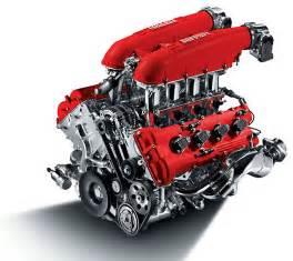 Does Maserati Use Engines Cakephp Basic Database Table Tuning Tips