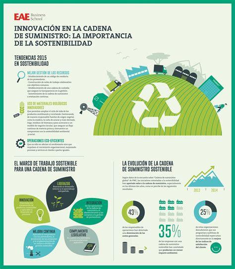 cuales son las principales cadenas hoteleras en colombia la importancia de la sostenibilidad infograf 237 a retos