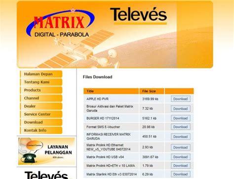 Receiver Matrix Starlink V Ethernet tips jika receiver matrix starlink v ethernet sering restart ciungtips