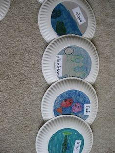 food chain activities on pinterest food chains science