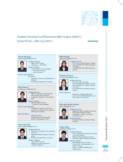 Pursuing Mba From Sikkim Manipal by Pb