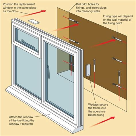 Diy Replacement Upvc Windows Decorating 77 Best Images About Upvc Window On Pinterest Wooden