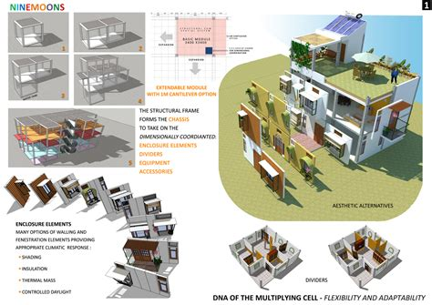 housing design concepts ninemoon low density urban housing concept for indian cities tanay jaithalia