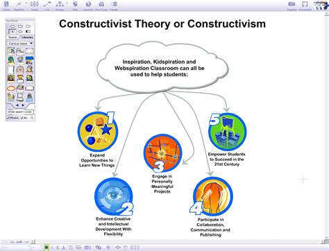 learning theory constructivist approach students constructivism a theory based on the idea that students