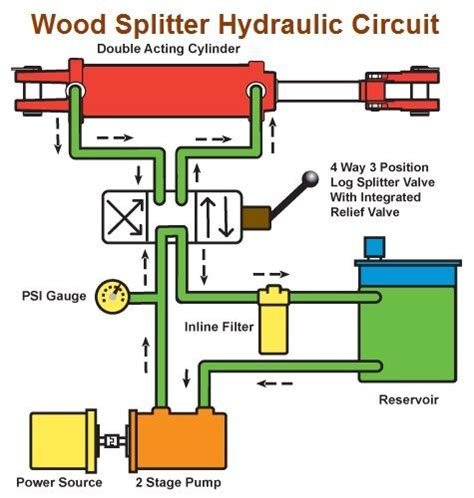 home elevator wiring diagram tub heater wiring diagram