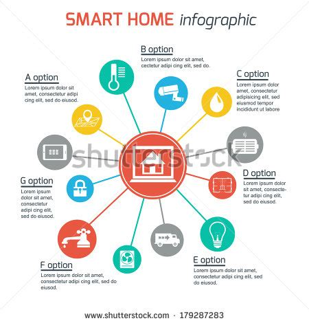 home technologies automation stock photos images pictures shutterstock