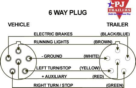 PJ Trailers Trailer Plug Wiring