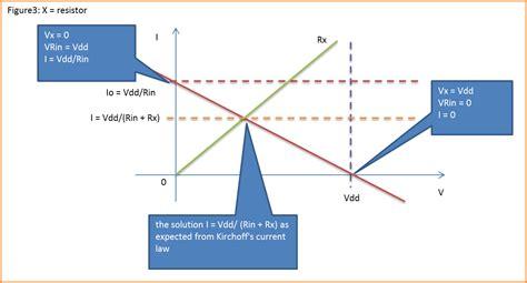 resistor load line electronic circuit design derivation of load line