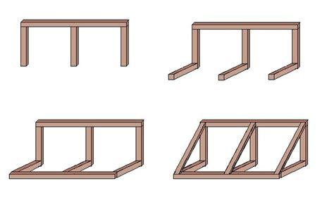 Vordach Holz Selbst Bauen 3871 by Vordach Selber Bauen 187 Www Selber Bauen De