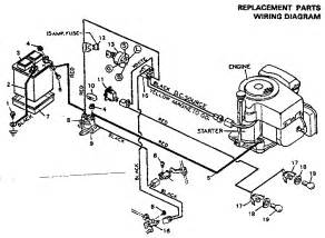 wiring diagram diagram parts list for model 502255712 craftsman parts mower tractor