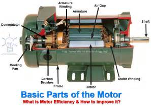 Parts Of An Electric Car Engine Best 20 How Electric Motors Work Ideas On