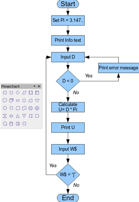 flowchart openoffice drawing a flow diagram apache openoffice wiki