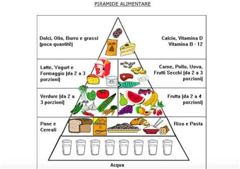 servizio igiene alimenti e nutrizione mangiare sano e camminare la ricetta per non ingrassare