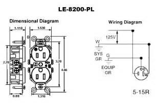 leviton decora hospital grade duplex receptacles cableorganizer