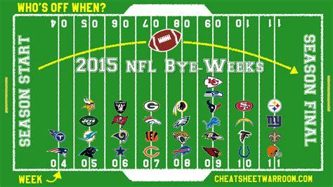 printable nfl schedule with bye weeks what to hate about bye weeks five yard slant