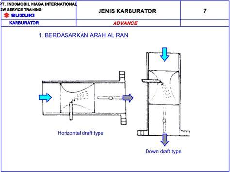Harga Karburator Sepeda Motor by Karburator Sepeda Motor