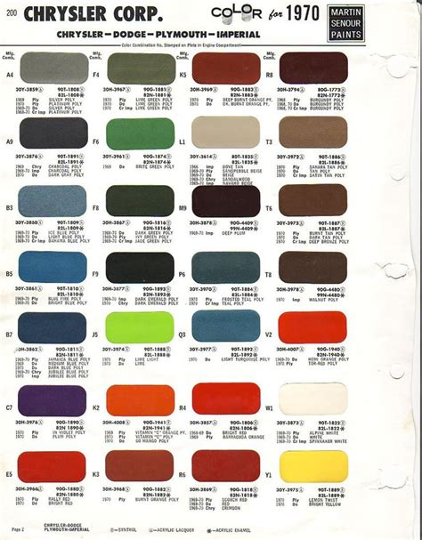 1970 paint codes mopar engines more colors bingo and paint palettes