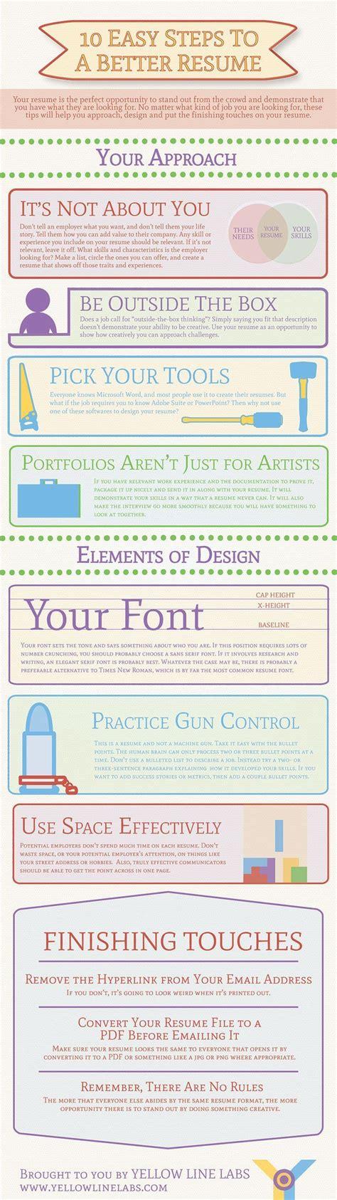 25 unique resume writing tips ideas on pinterest resume writing