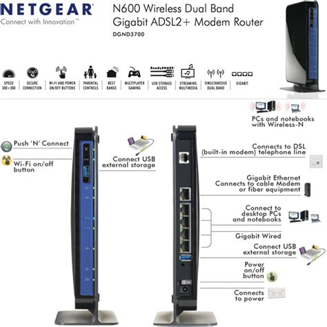 netgear dgnd modem router wireless    ghz   ghz la recensione  tal