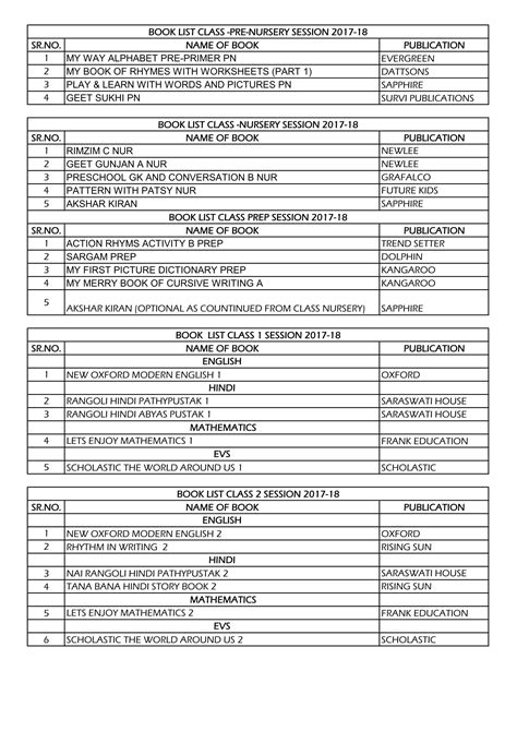 dps school worksheets new delhi school worksheets goodsnyc